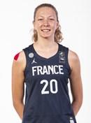 Nos joueuses et l'équipe de France